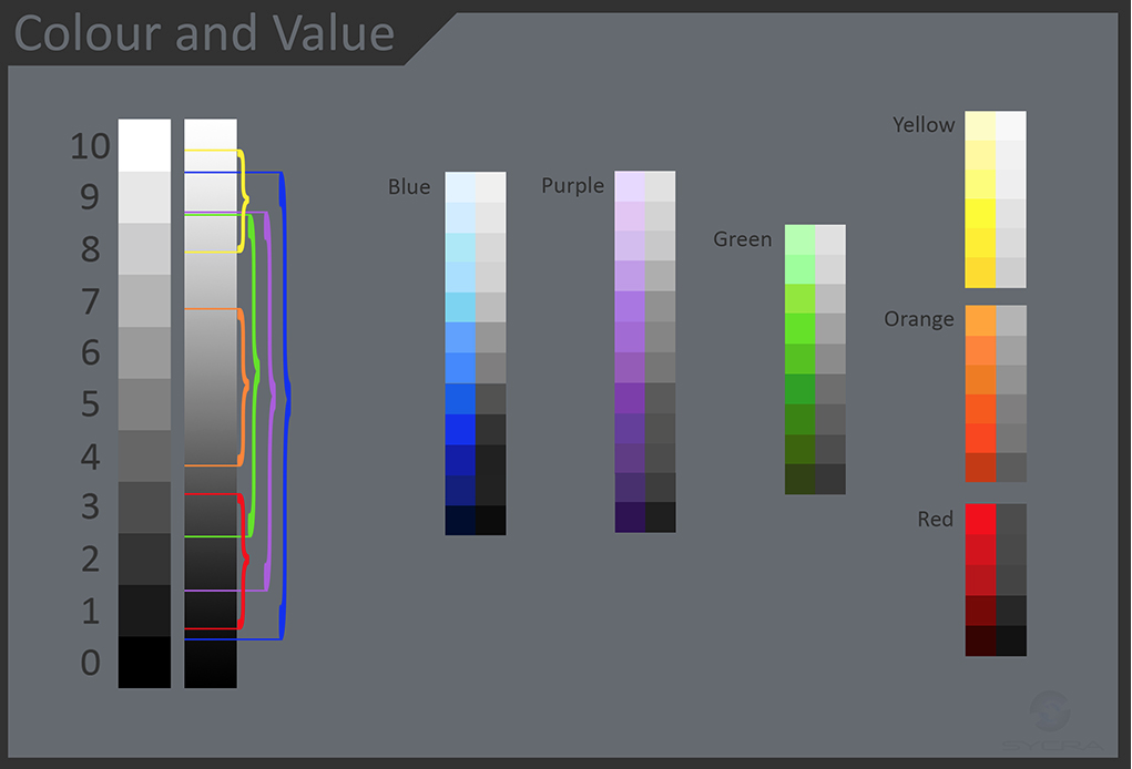 value to colour chart.png