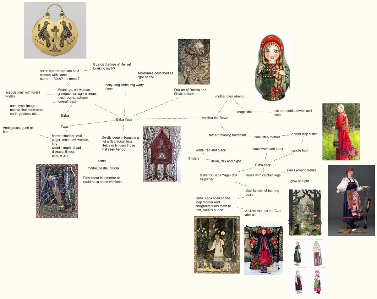 0_1461354537404_Baba Yaga Project overview.jpg