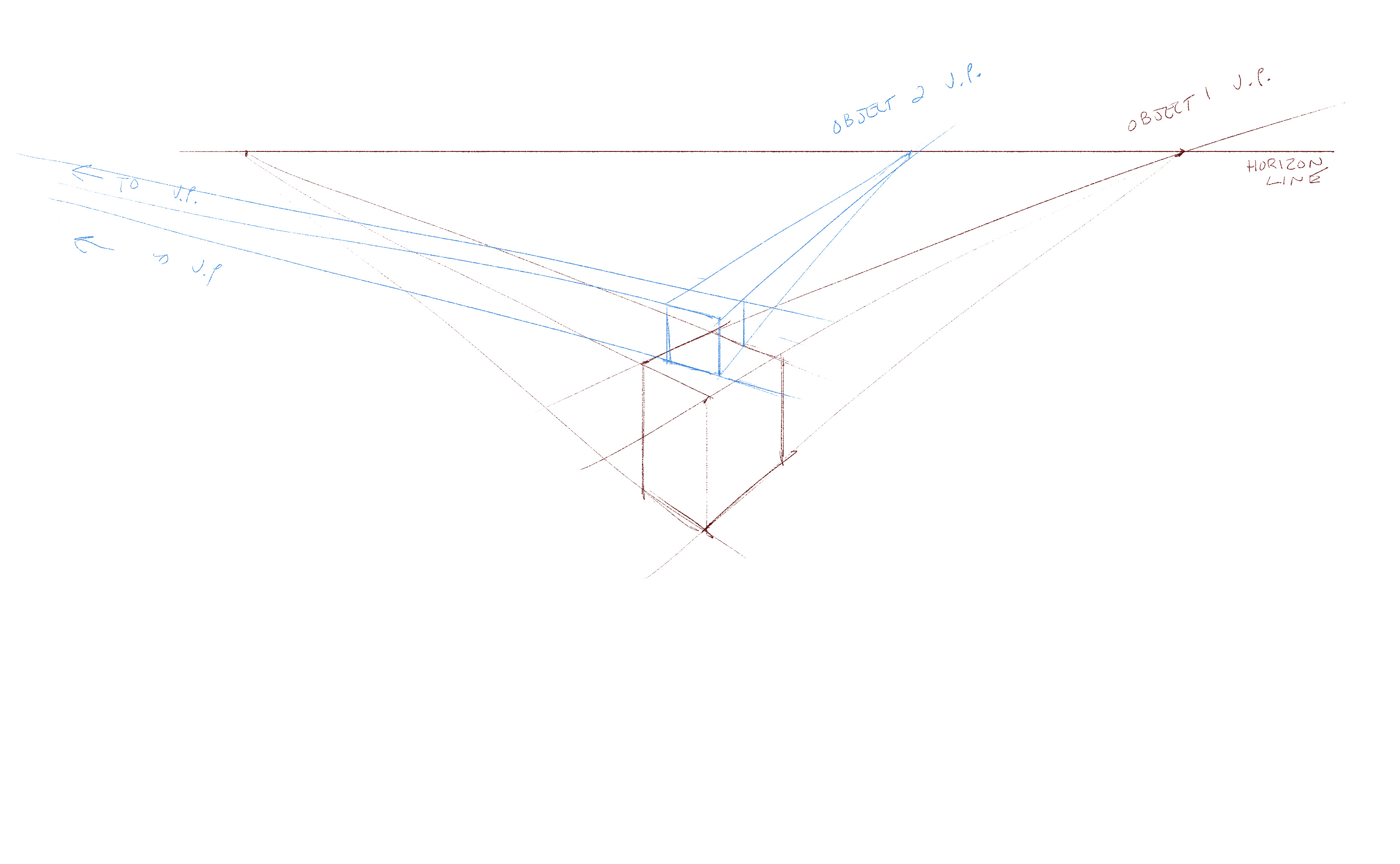 0_1473860476493_multi object perspective.jpg
