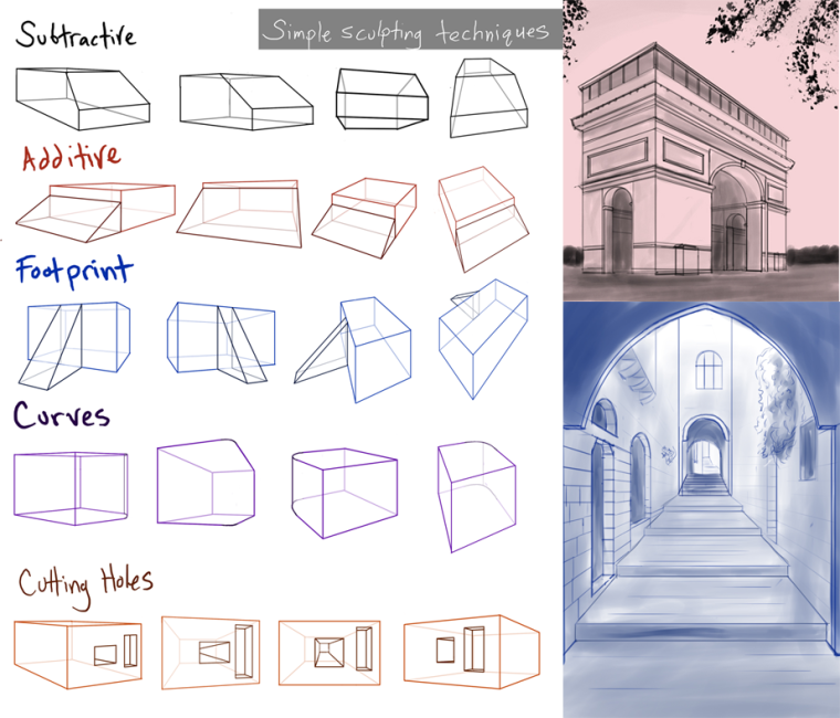 0_1532931835639_Perspective- Simple sculpting practive.png